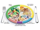 Мини-гостиница Ялга - иконка «питание» в Кадошкино